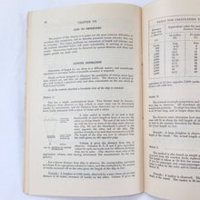 WW2 RAF Pilot's Naval Recognition Manual (1943)