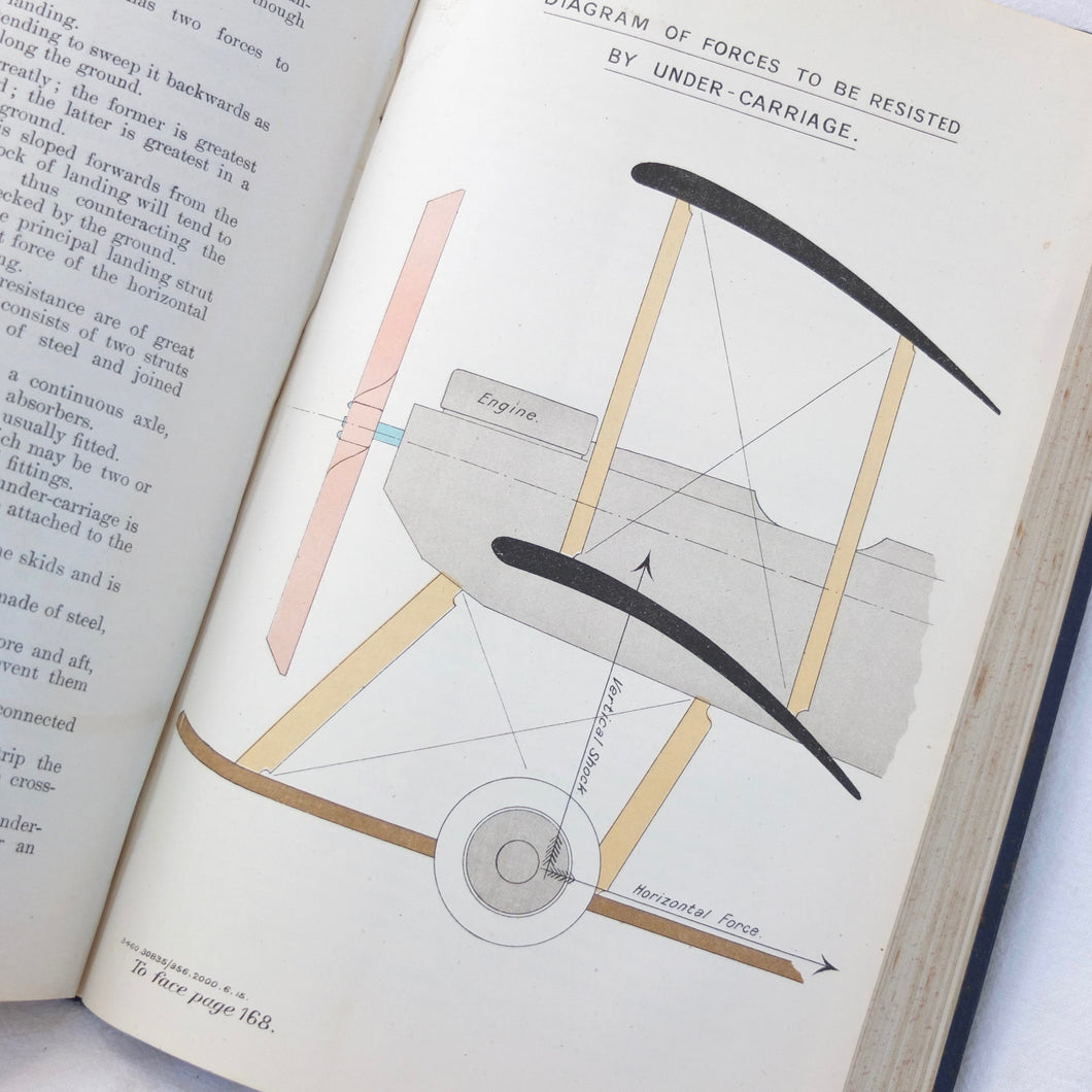 Royal Naval Air Service Manual (1915) | Compass Library