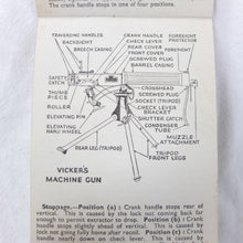 WW2 Sten Gun Manual
