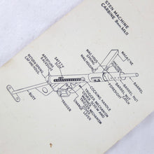 WW2 Sten Gun Manual | Compass library