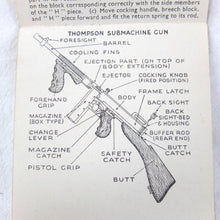 Manual of Modern Automatic Guns (1940) | Compass Library