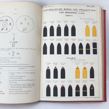 War Office Manual I Treatise on Ammunition (1897)