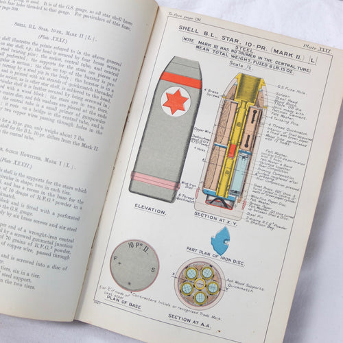 WW1 Treatise on Ammunition (1915) | Compass Library