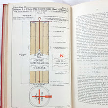 Treatise on Ammunition (1905)