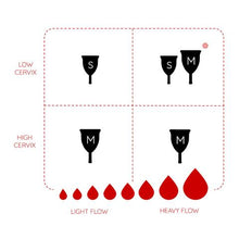 Load image into Gallery viewer, Menstrual Cup (24ml Rubycup)
