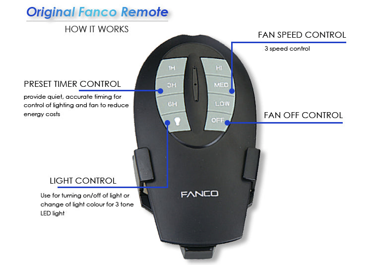 Fanco Eco-Lite Ceiling Fan with 3 Tone LED Light and Remote