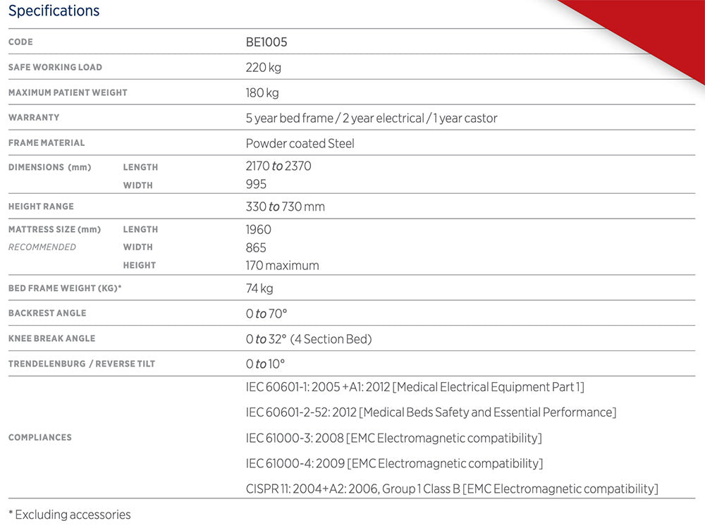 Photo of BetterLiving Community Bed specifications table