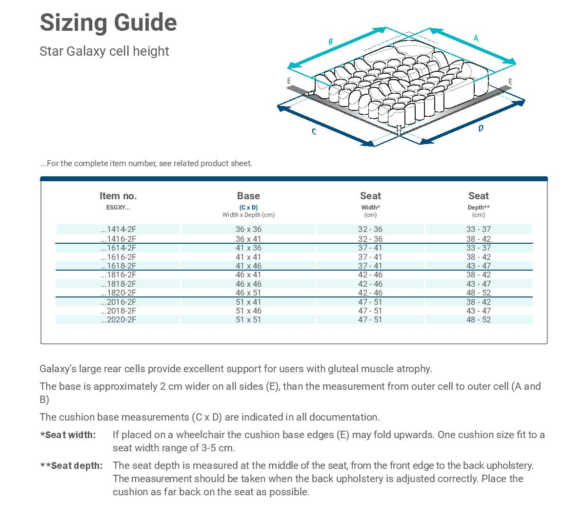 star galaxy cell sizing guide