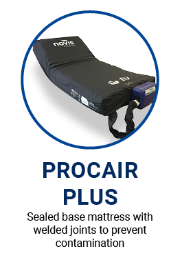 Procair Plus for better infection control