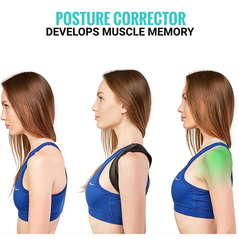 How does Posture Corrector work?