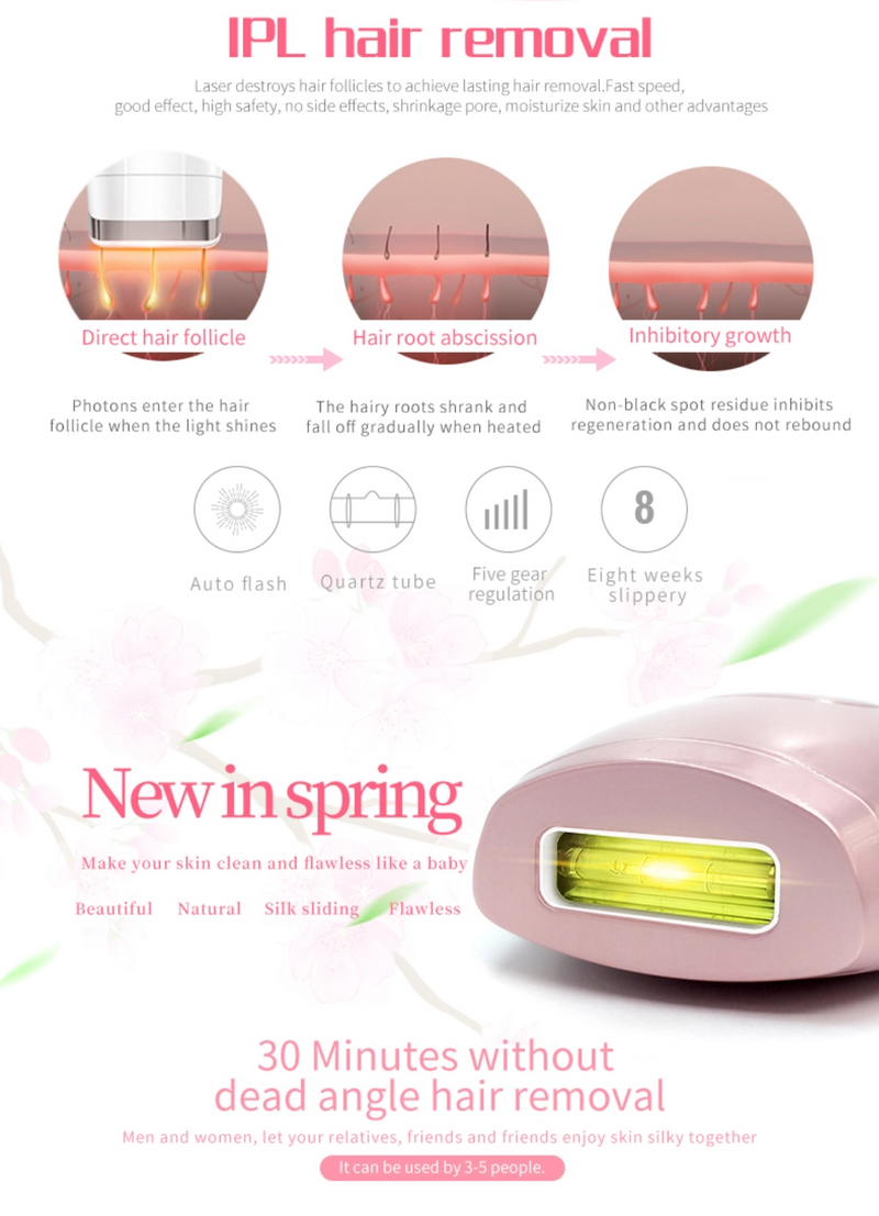 Luna Compact Laser IPL Hair Removal Device