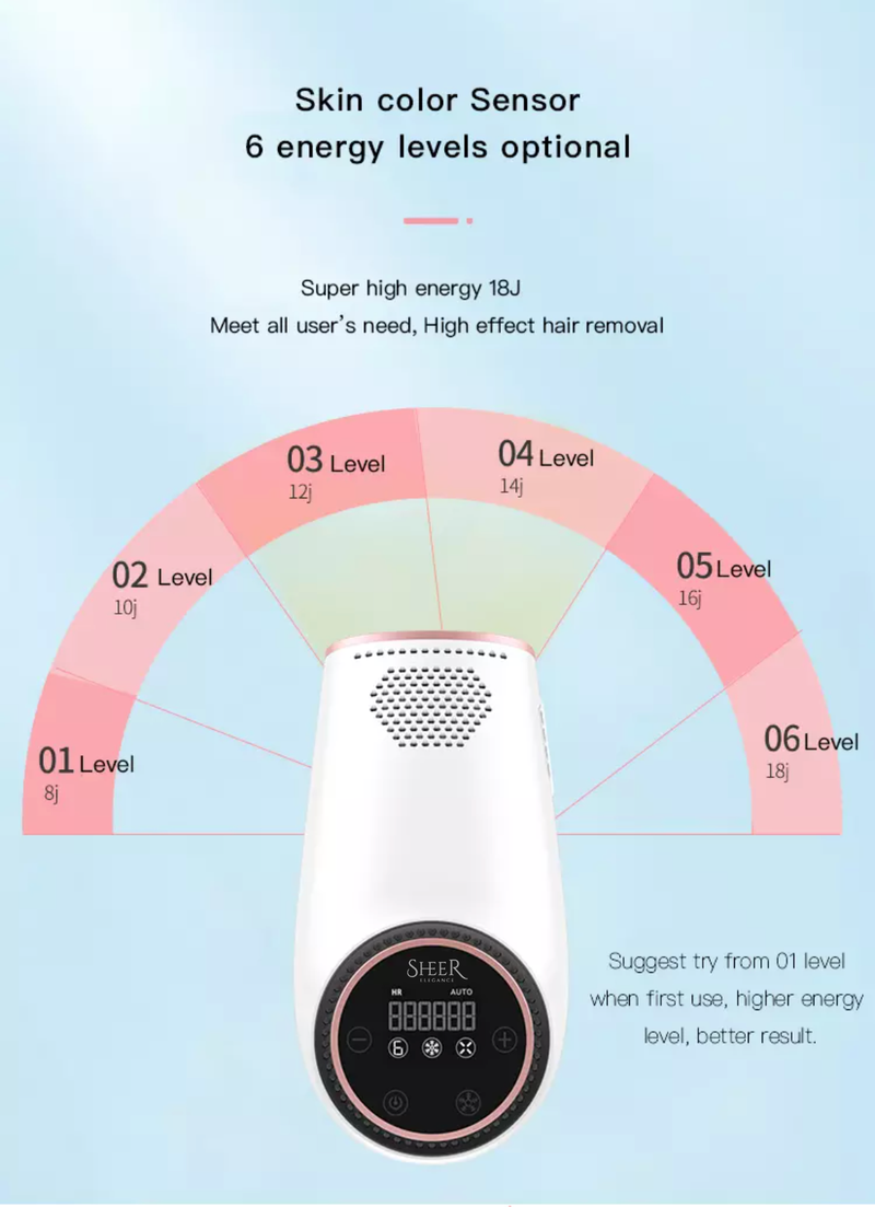 Aria Ultimate Laser IPL Hair Removal Device with NEW Icing Technology