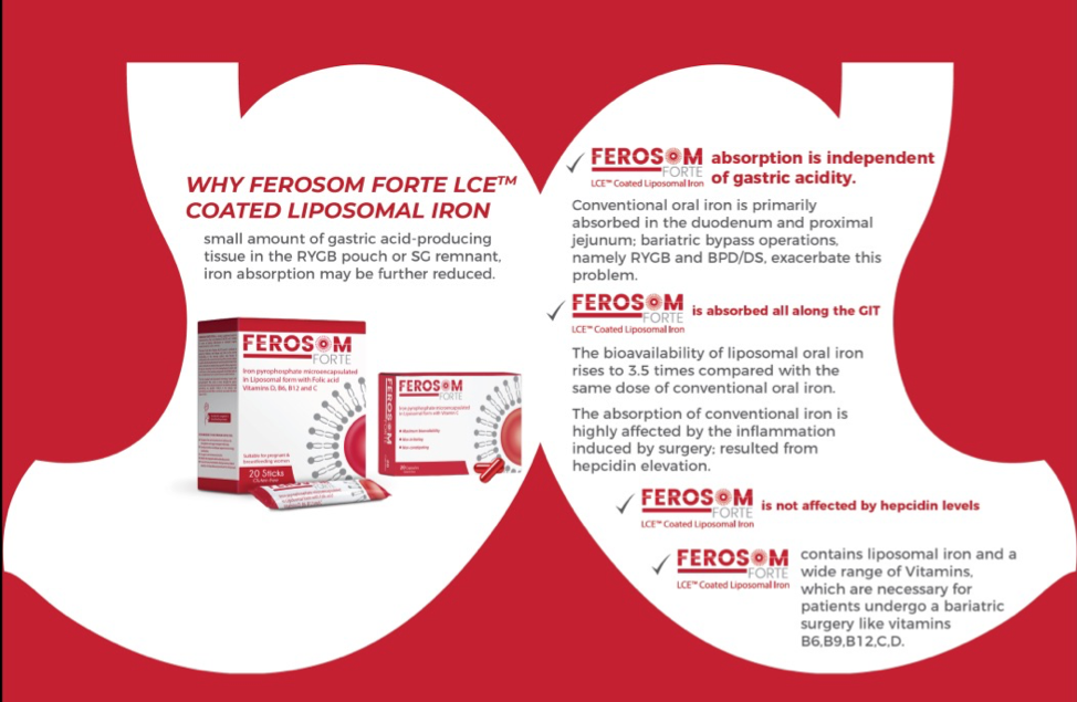 Load image into Gallery viewer, Ferosom Forte LCE Liposomal Iron Supplement - 20 Capsules