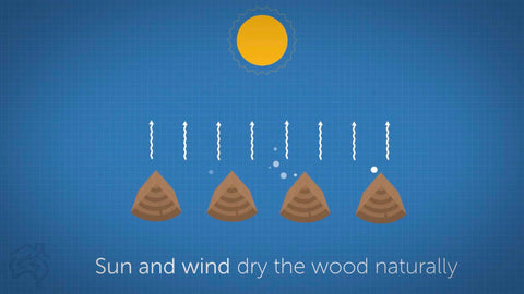 how to dry fire wood efficiently