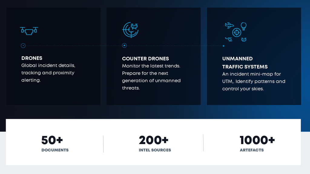 Drone Threat Intel Report: DroneSec Notify #21