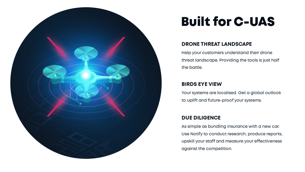 Drone Threat Intel Report: DroneSec Notify #35