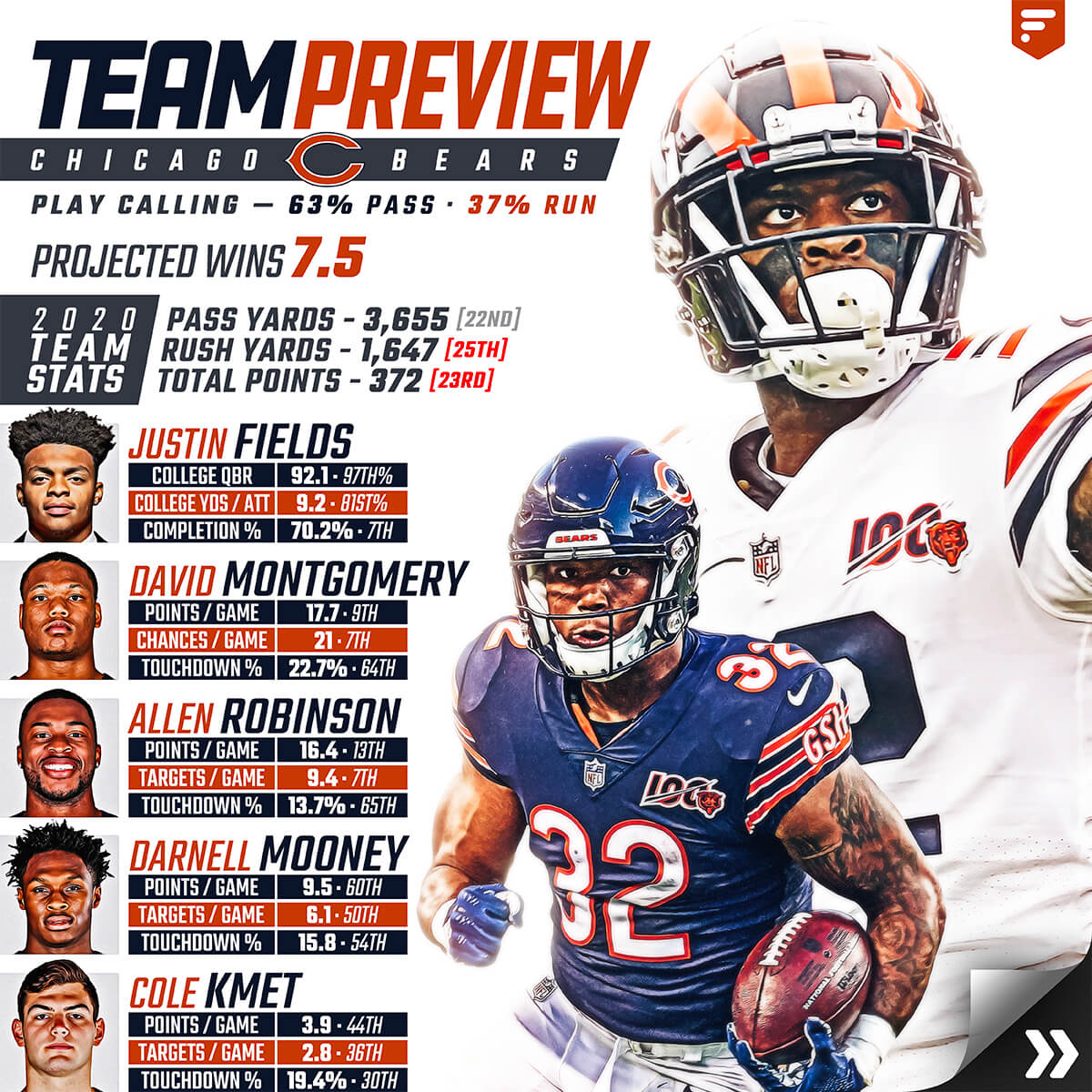 Chicago Bears Team Preview