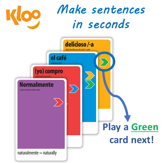 Kloo games learn spanish games pack 1 decks 1 2 make spanish sentences with learn to speak spanish card games for kids schools and adults solutioingenieria Choice Image