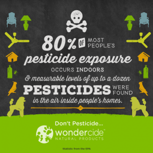80% of Pesticide Exposure