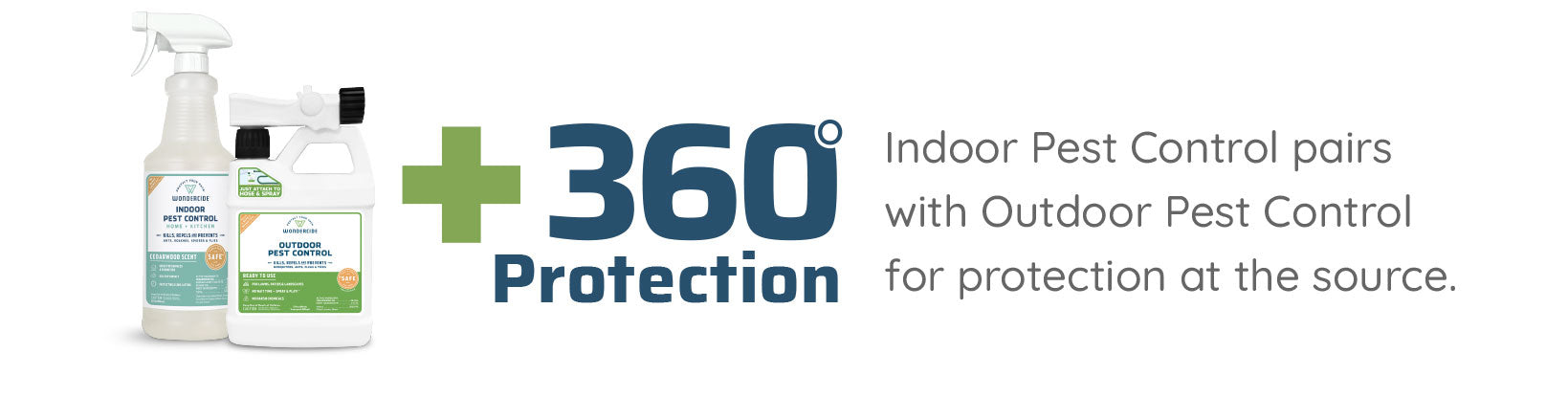 360 degree protection
