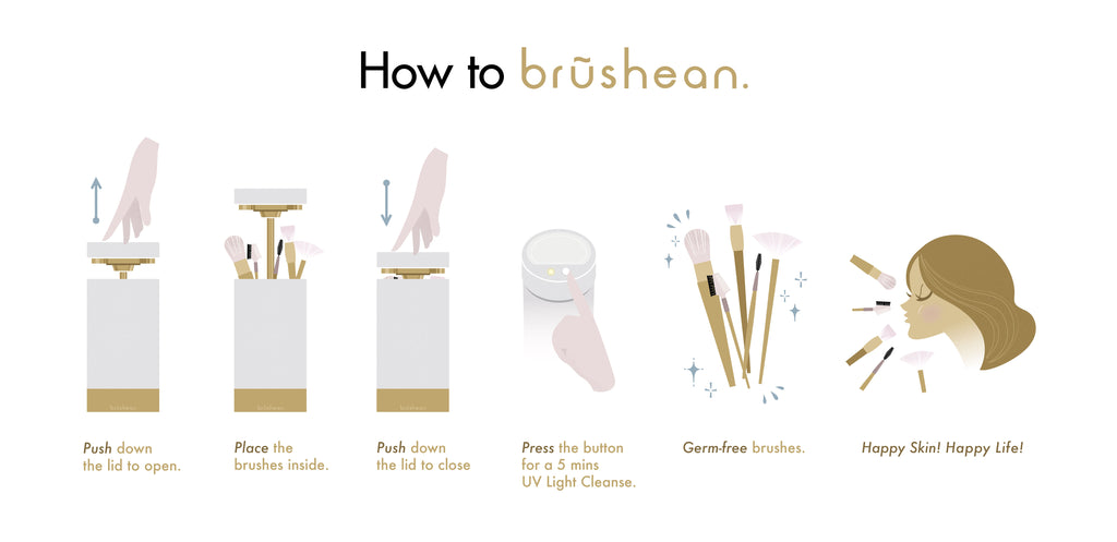 Brushean Makeup Brush Sanitizer