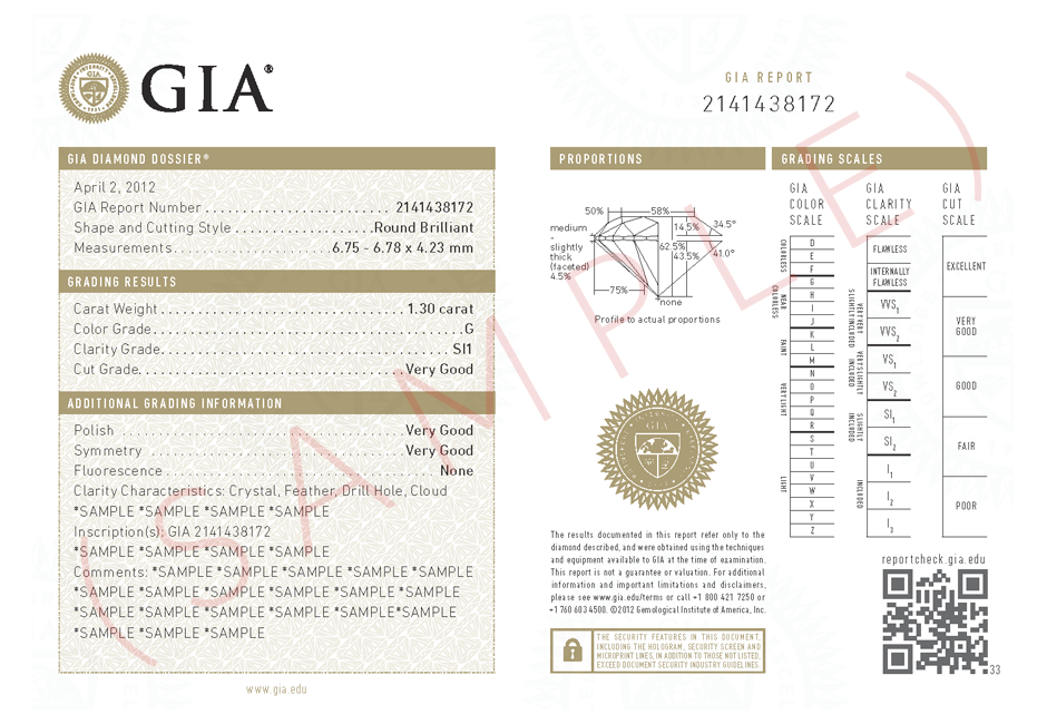Gia Graded Certified Diamonds Need To Know Information Bashert