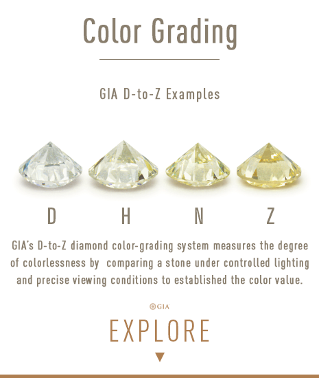 Learn all about Diamond Color Grading. Fine custom jewelry for your special occasion. Bashert Jewelry. Boca Raton, Florida