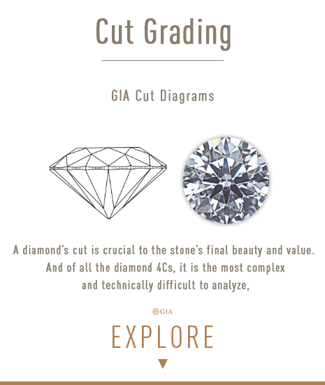 Bashert Jewelry Boca raton Florida - Learn all about Diamond Cut Grading. Bashert Jewlery. Boca Raton. FL.
