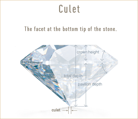 Diamond Culet. Understanding the components of a diamond Bashert Jewelry.