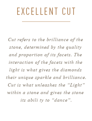 "Cut is what unleashes the  ""Light"" within a stone.  Cut is  what gives the stone its ability  to ""dance"". Cut refers to the  brilliance of the stone,  determined by the quality and  proportion of its facets. The  interaction of the facets with  the light is what gives the  diamonds their unique  sparkle and brilliance."