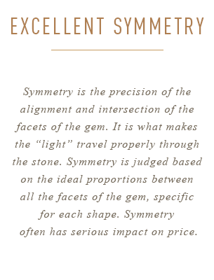 "Symmetry is the precision of the alignment and intersection  of the facets of the gem. It is  what makes the ""light"" travel  properly through the stone.  Symmetry is judged based on  the ideal proportions between  all the facets of the gem,  specific for each shape.  Symmetry often has serious impact on price."