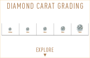 Explore Daiamond Carat Weight  measuring. Bashert Jewelry. Create Your own engagement ring online