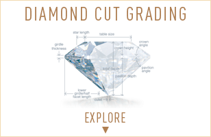 Explore Daiamond Cut grading. Bashert Jewelry. Create Your own engagement ring online
