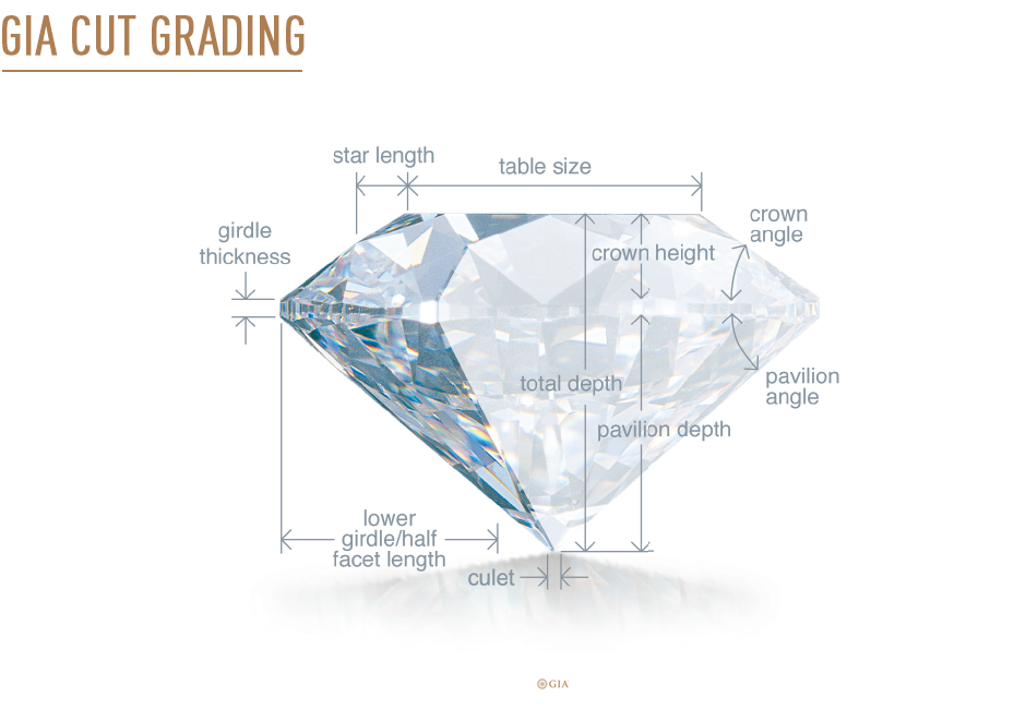 laboratory certificate igl gemological report page a services diamond grading international