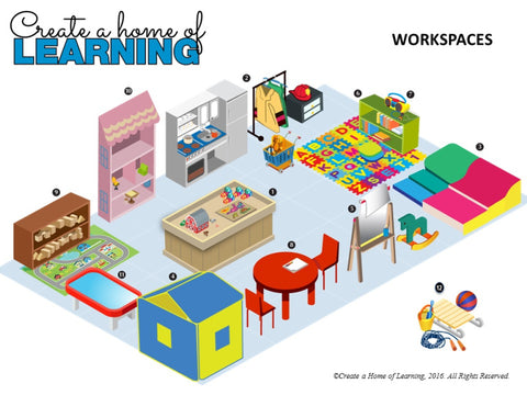 How You Can Create a Home of Learning