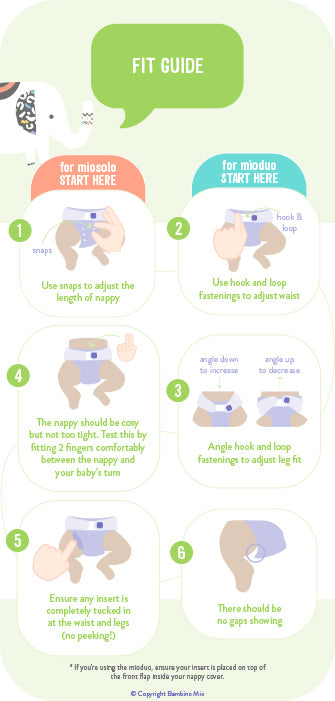 Illustrated guide showing how to adjust miosolo and mioduo nappies for ideal fitting on a baby