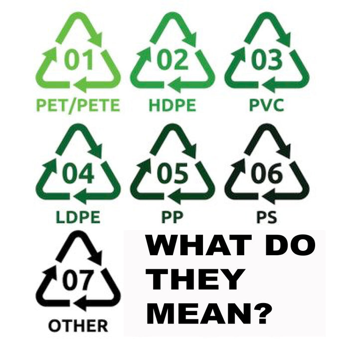 PLASTIC: WHAT DO THOSE NUMBERS MEAN?