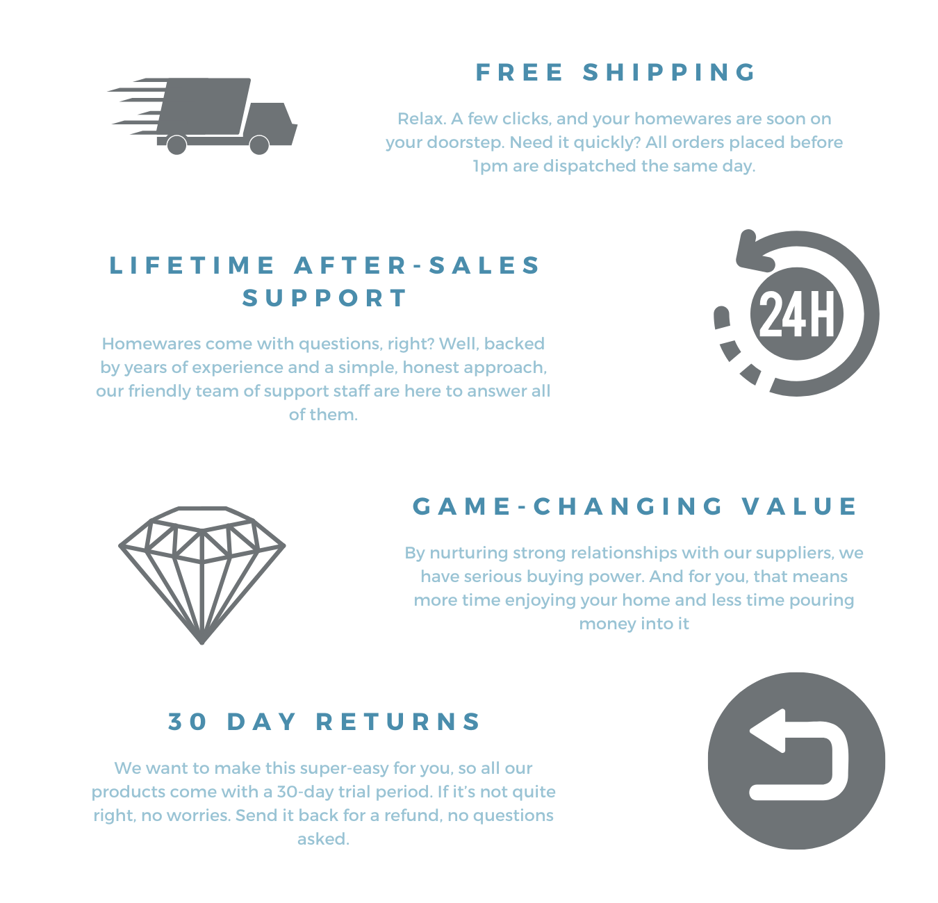 Free Shipping - Lifetime After-sales Support - Game-changing Value - 30 Day Returns