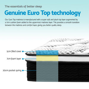 Euro Top Mattress, 32cm, King Single