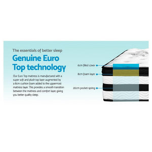 Euro Top Mattress, 34cm Thick, Single