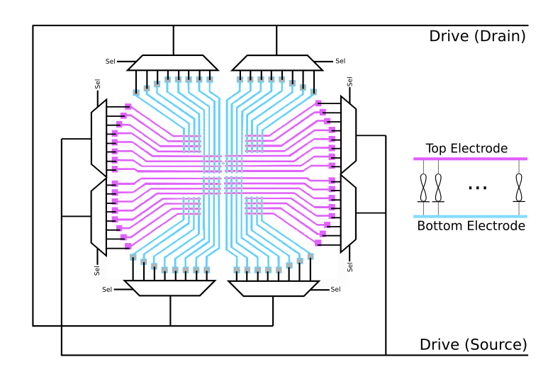 Memristor Array Web Service