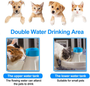 Ownpets Automatic Pet Drinking Fountain ( 3L/0.8 Gallon ) for Cats and Dogs