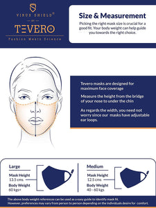 Tevero Self Sanitizing Face Mask | 1 Qty = 500 Pieces