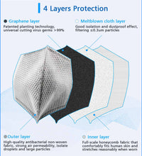 Load image into Gallery viewer, Graphene 3D Mask - Premium Protective Mask  | 1 Qty = 5 pieces