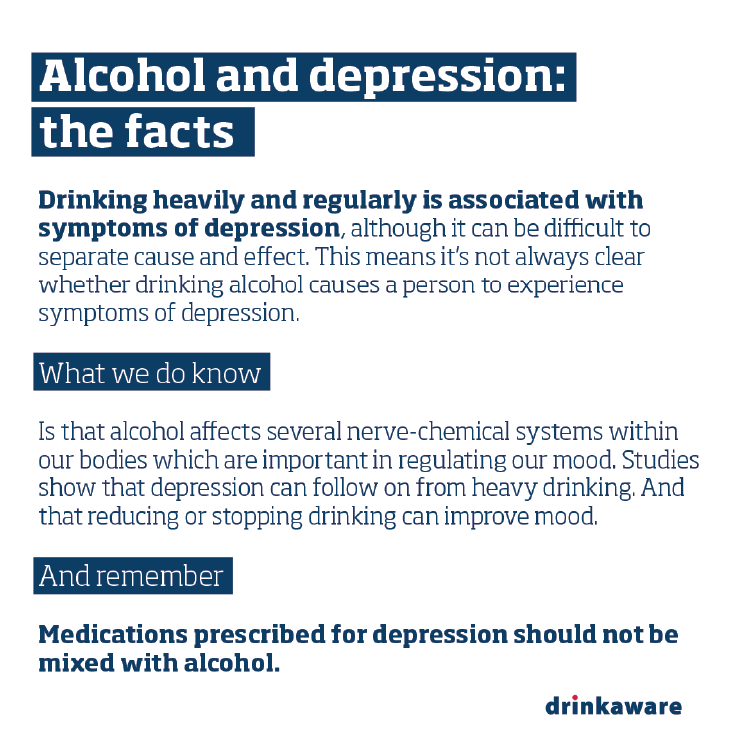 Alcohol and depression | free social media assets