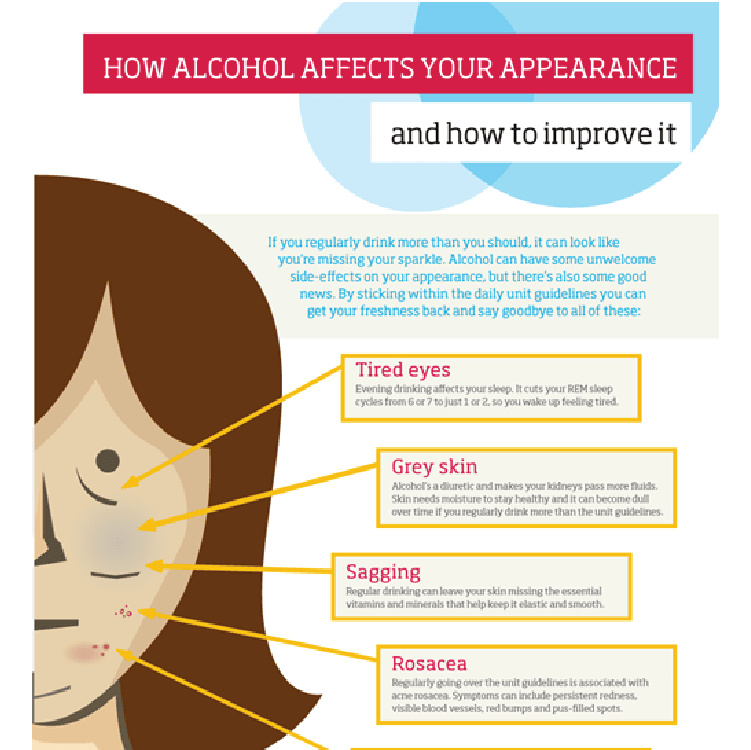 How alcohol affects your appearance | free social media asset