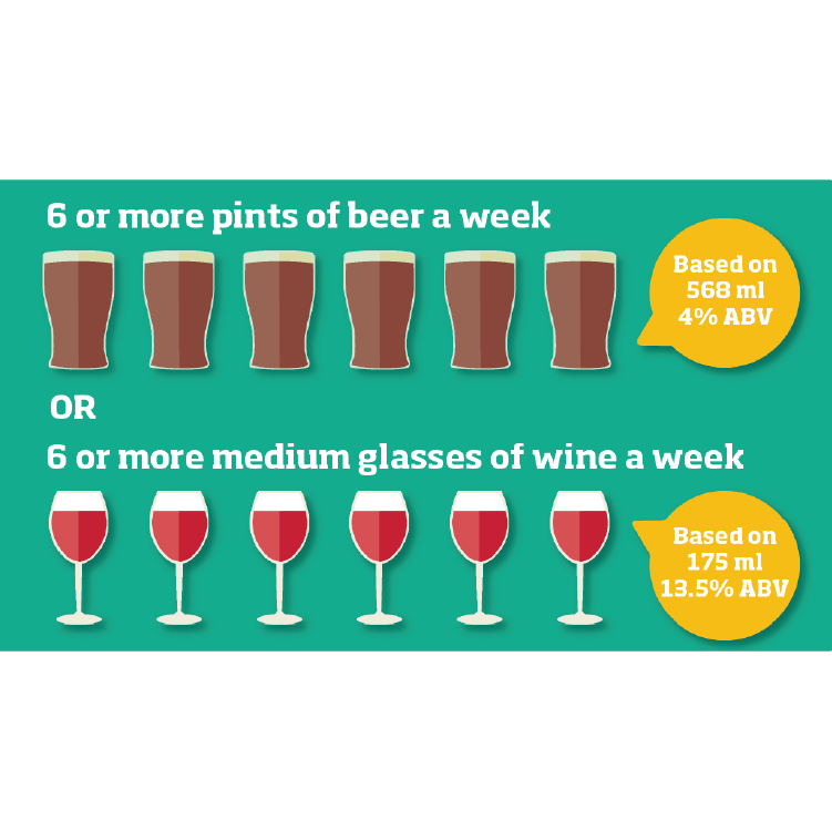 Low risk drinking guidelines explained | free social media asset
