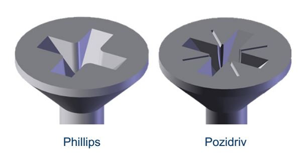 PoziDriv screws have slots cut into the face of the screw head to set them apart from Phillips screws.