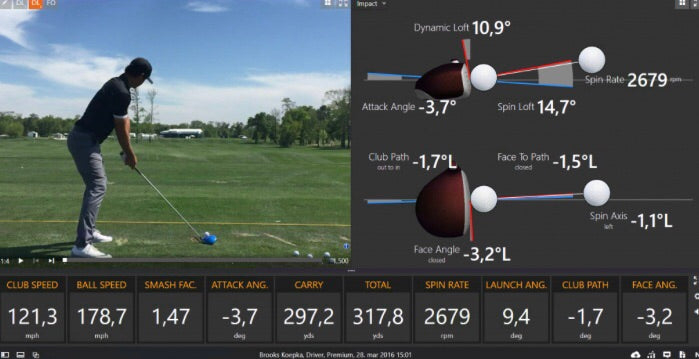 Trackman Lesson 4 x 1 Hour Individual Commitment Package