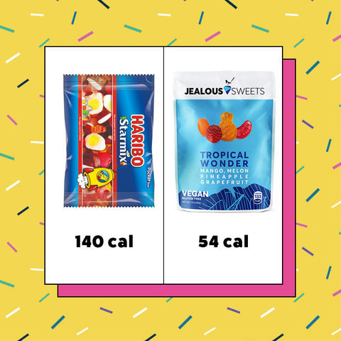 How many calories in haribos (140 cals) vs Jealous Sweets (54 cals)